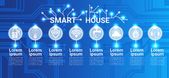 Smart House Technology Control System Icon Infographic With Copy Space. Vector Illustration Royalty Free Stock Photos