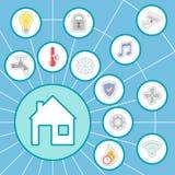 smart hus stock illustrationer