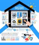 Smart hus Infographics royaltyfri illustrationer