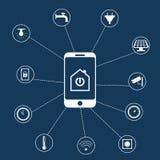 Smart hus och internet av saker vektor illustrationer