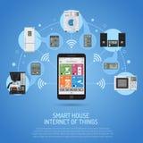 Smart hus och internet av saker Royaltyfri Foto