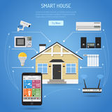 Smart hus och internet av saker Arkivbild