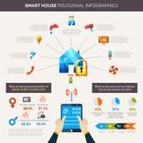 Smart hus Polygonal Infographics royaltyfri illustrationer