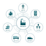 Smart industry. Concepts in a network: buildings, mobility, home, logistics and power grid vector illustration