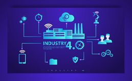 Physical systems, cloud computing, cognitive computing industry 4.0 infographic. royalty free illustration