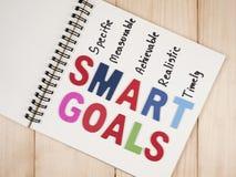 Smart mål 22 Arkivbild