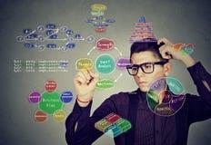Smart man som analyserar människabehov och plan för utveckling för hierarkihandstilsjälv Royaltyfri Bild