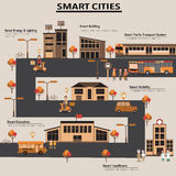 Smart  modern cities design  concept infographics elements. City Stock Photography