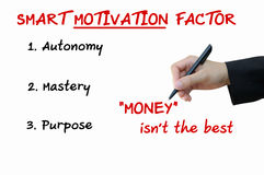 Smart Motivation Factor of Business Concept. Business hand writing smart motivation factor of business concept stock image