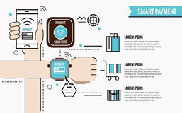 Smart Payment infographic. Royalty Free Stock Image