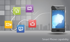 Smart Phone Capabilities Stock Photos