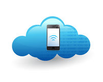 Smart phone connected to a cloud via wifi. Royalty Free Stock Image