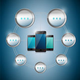 Smart phone cycle cloud computing. Royalty Free Stock Images