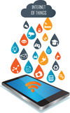 Smart phone and Internet of things Royalty Free Stock Image