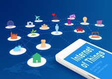 Smart phone with Internet of things (IoT) word and objects icon Stock Photos