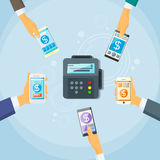 Smart Phone Mobile Payment Device Nfc Terminal Stock Image