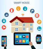 Smart phone Tablet Smartwatch and Internet of things concept Stock Photography