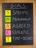 SMART principle, Specific, Measurable, Agreed. SMART principle displayed simply on a chalk blackboard royalty free stock images
