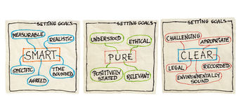 Smart, pure, clear goal setting concept. SMART (Specific, Measurable, Agreed, Realistic, Time-bound), PURE (positively stated, understood, relevant, ethical) royalty free stock photography