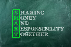 Smart resposibility Royalty Free Stock Images