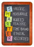 Smart smarter goal setting. SMARTER specific, measurable, agreed, realistic, time-bound, ethical, recorded - acronym for goal setting methodology, white chalk vector illustration