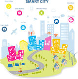 Smart stad och internet av sakerbegreppet arkivbilder
