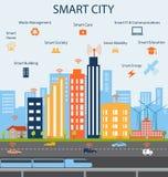 Smart stad och internet av sakerbegreppet arkivfoton