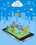 Smart stad och internet av sakerbegreppet royaltyfria bilder