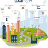 Smart stad och internet av sakerbegreppet Fotografering för Bildbyråer