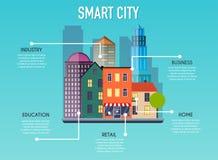 Smart stadsbegrepp Modern stadsdesign med framtida teknologi fo royaltyfri illustrationer