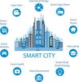 Smart stadsbegrepp och internet av saker royaltyfri illustrationer