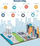 Smart stadsbegrepp och internet av saker Royaltyfri Fotografi