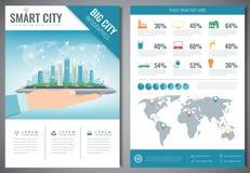 Smart stadsbroschyr med infographic beståndsdelar Mall av tidskriften, affisch, bokomslag, baner, reklamblad Storstadliv Royaltyfri Bild