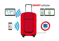 Smart suitcase. Baggage of the future. Stock Image
