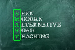 Smart teaching Stock Images