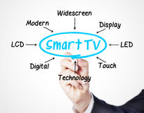 Smart TV. Concept sketched on screen royalty free stock photo