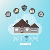smart utgångspunkt vektorillustrarion, begrepp, baner av för husteknologi för smart hem det smarta banret för webbplats Arkivbild