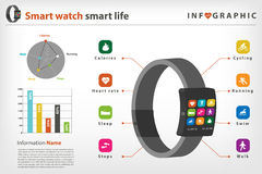 Smart watch infographic. With activity icon in vector style Stock Image