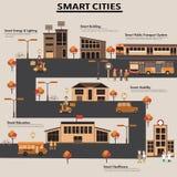 Smarta moderna beståndsdelar för infographics för stadsdesignbegrepp Stad vektor illustrationer
