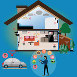 Smarthome connected any devices with internet,inter of things - Royalty Free Stock Photos