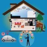 Smarthome ha collegato tutti i dispositivi con Internet, inter delle cose - Fotografie Stock Libere da Diritti