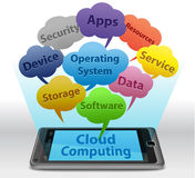 smartphone υπολογισμού σύννεφων Στοκ Φωτογραφίες