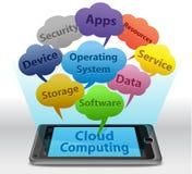 smartphone облака вычисляя Стоковые Фото
