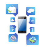 Smartphone application icons Royalty Free Stock Images