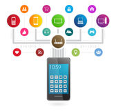 Smartphone. Mobile internet on your smartphone Royalty Free Stock Photos