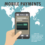 Smartphone with processing of mobile payments from credit card o. Flat design style vector illustration of modern smartphone with processing of mobile payments Royalty Free Stock Images