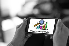 Process improvement concept on a smartphone. Smartphone screen displaying a process improvement concept stock images