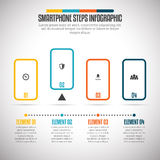 Smartphone-Stappen Infographic Royalty-vrije Stock Afbeelding