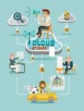 Smartphone surft auf Wolke im Himmel Lizenzfreie Stockbilder