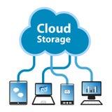 smartphone surft op wolk in hemel Stock Afbeelding